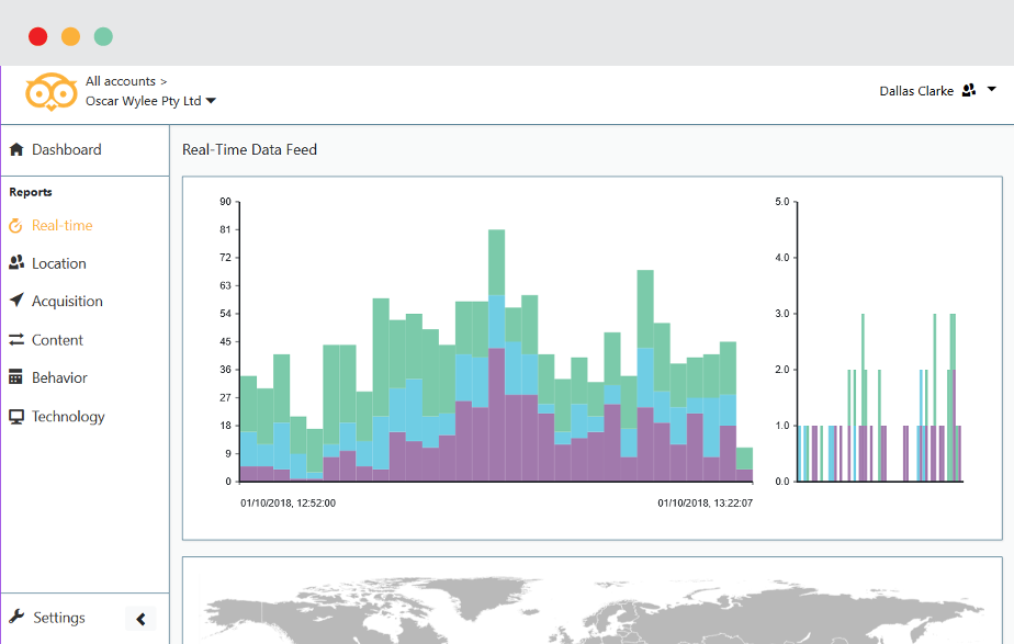 Real-Time Data Feed
