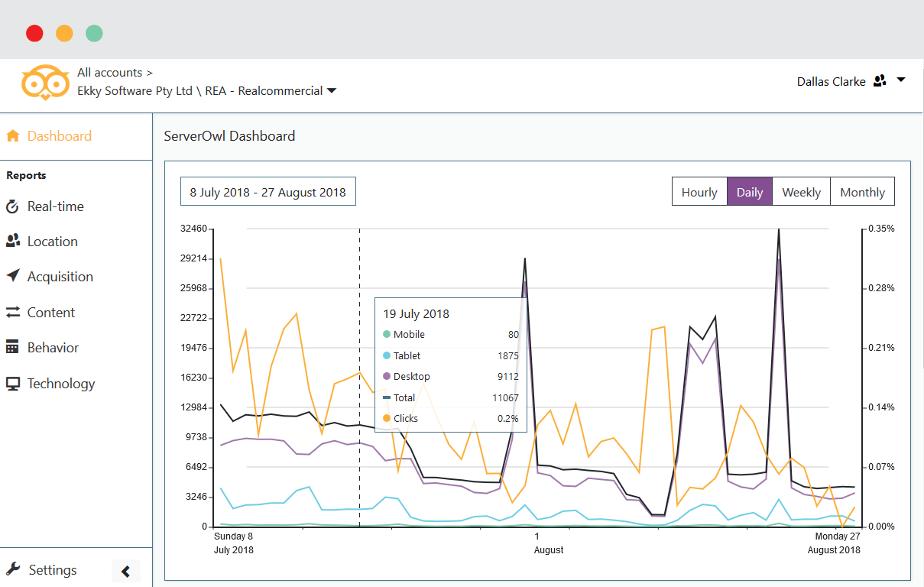 ServerOwl Website Analytics